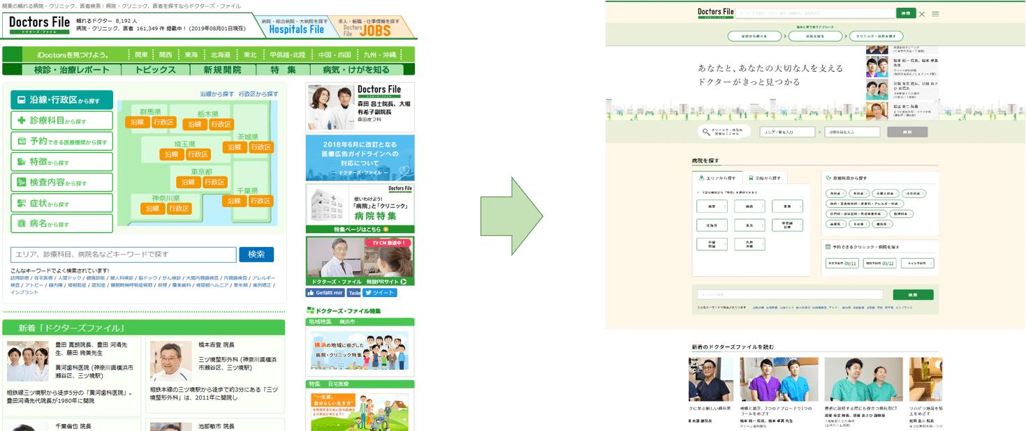 「ドクターズ・ファイル」ホームページのリニューアルポイント